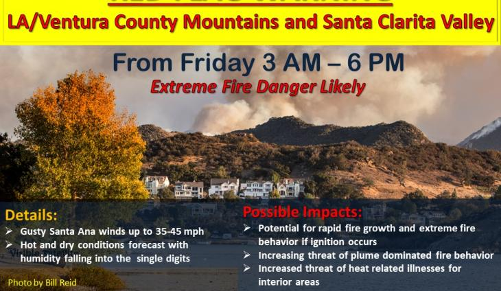 A Hot, Dry, And Windy End For The Work Week In Ventura County